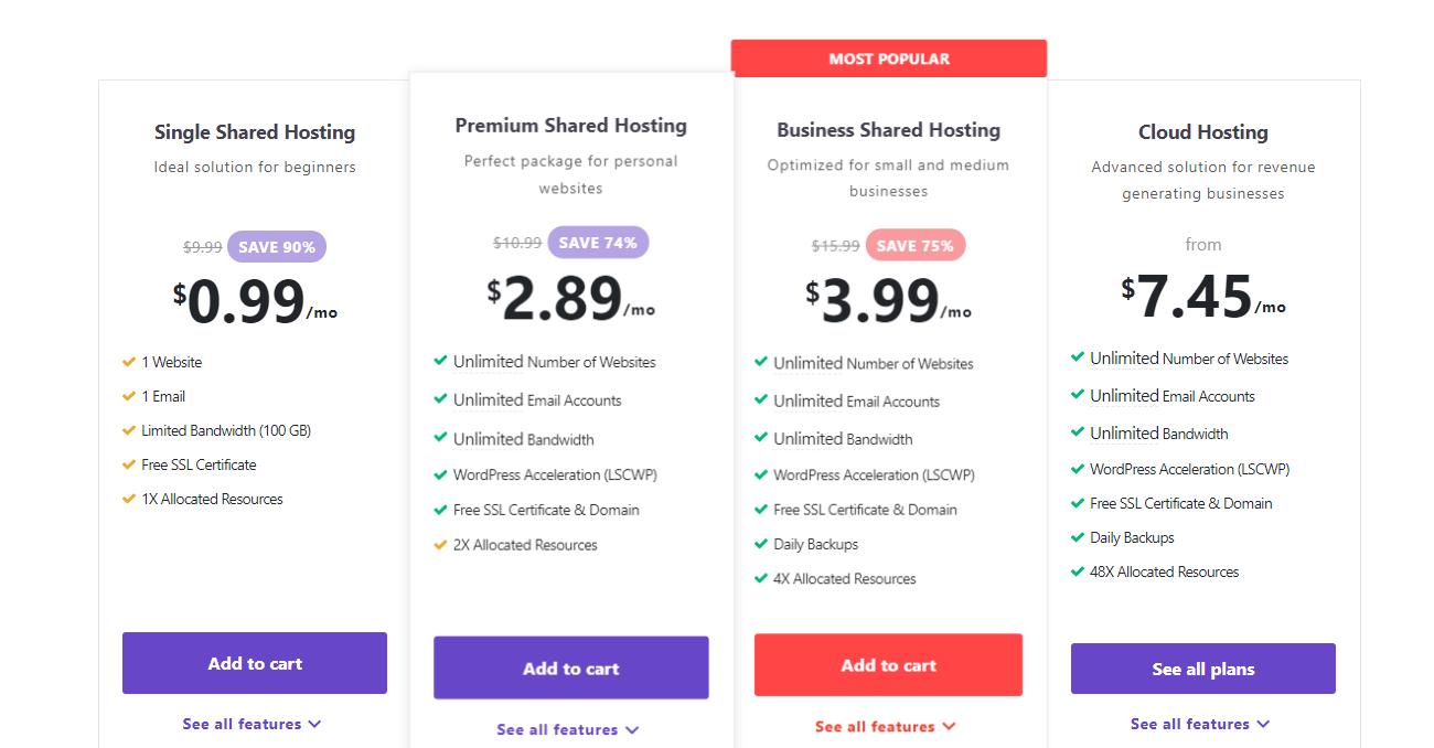 Hostinger vs SiteGround : Best Web Hosting?